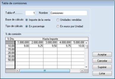 tabla_comisiones